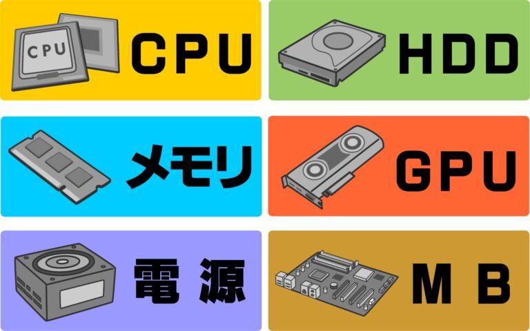 パソコンのパーツの役割を知っておきましょう
